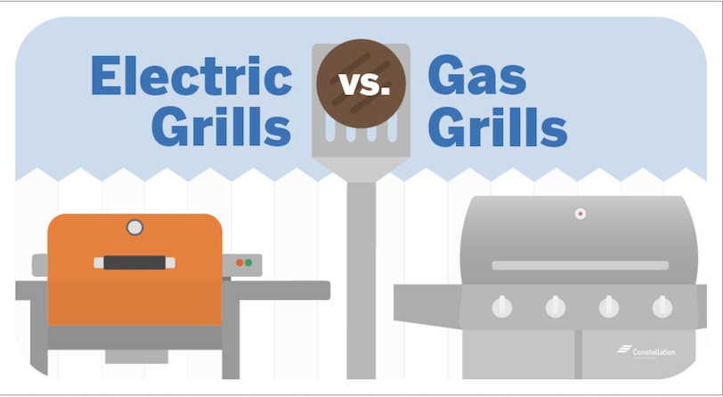Electric Grill vs Gas Grill Difference